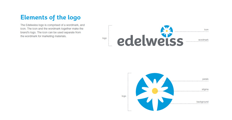 Image of the Edelweiss family style guide